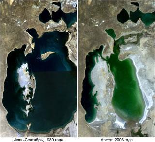 История Аральского моря